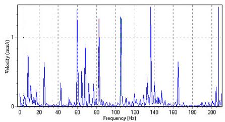 spettro in frequenza vibrazioni cuscinetto