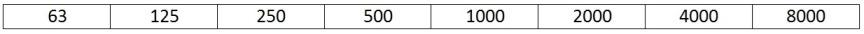 banda di ottava dei ventilatori centrifughi frequenze ISO 266