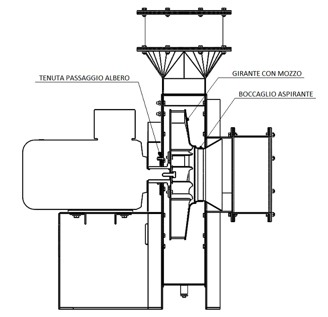 ventilatore ATEX per polveri vista in sezione