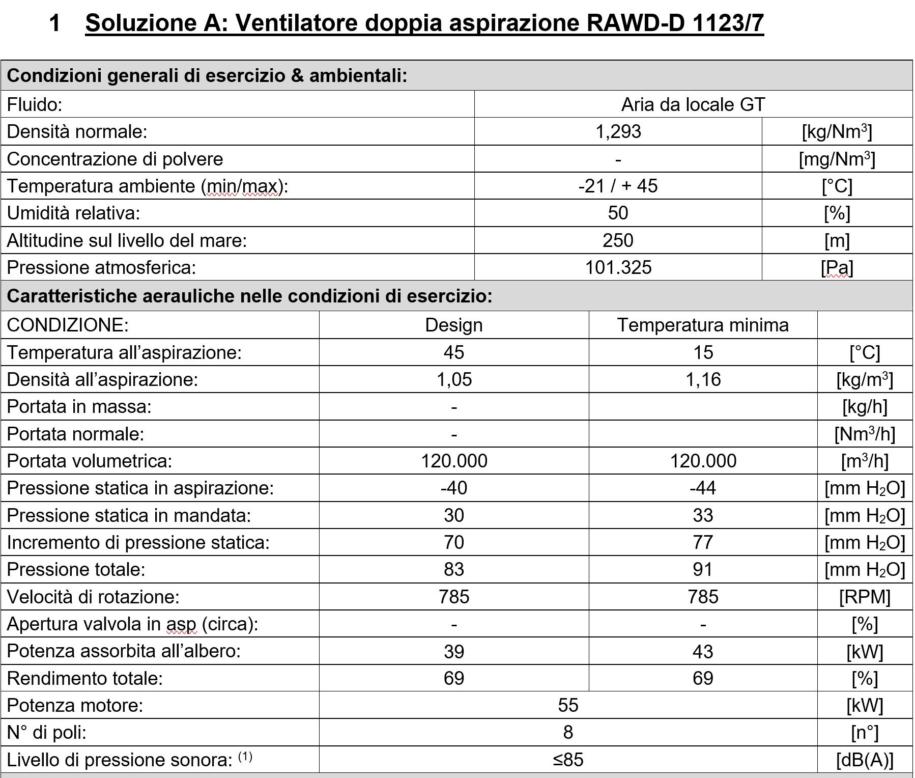 calcolare la potenza per un ventilatore centrifugo tabella dati completa