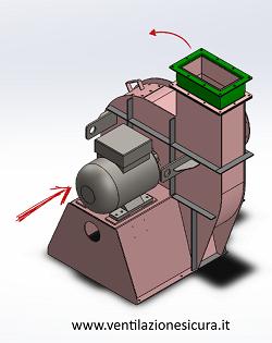 senso di rotazione ventilatore centrifugo definizione secondo norma